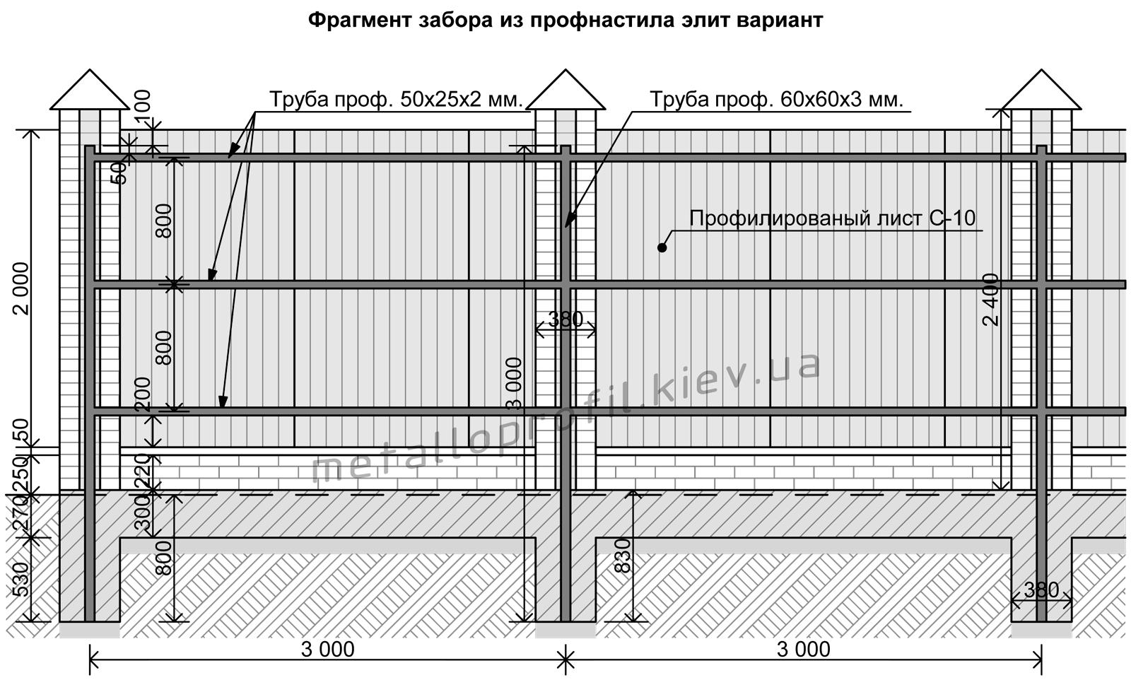 Строим забор из профнастила с кирпичными столбами своими руками 7